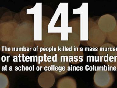 VIDEO: School Shootings Since Columbine: By The Numbers