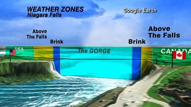 Niagara Walk: Weather Challenges