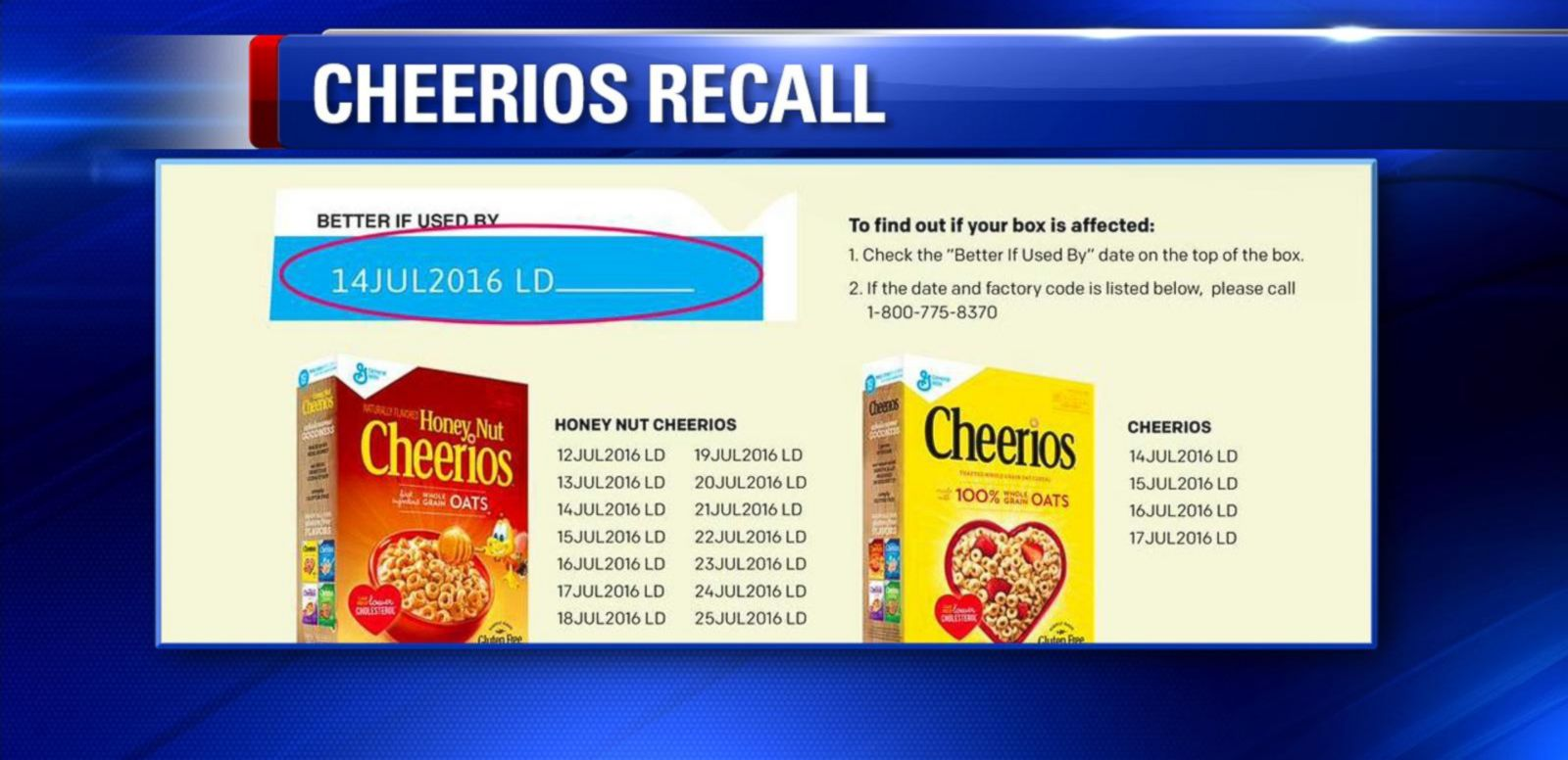 VIDEO: The company says it is voluntarily recalling boxes of Cheerios and Honey Nut Cheerios boxes labeled gluten-free because they may contain wheat.