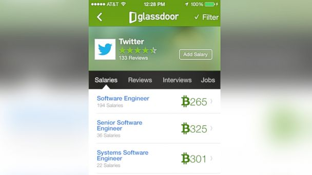 PHOTO: Glassdoor shows salaries in Bitcoins for April Fools Day.