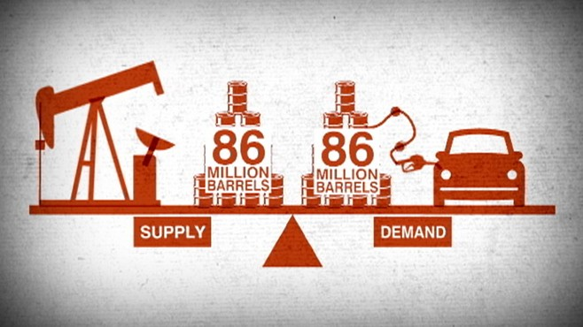 VIDEO: An explainer of whats driving gas prices, and where they might be headed.