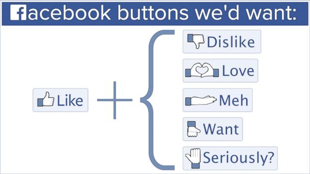 PHOTO: Facebook Buttons Wed Want