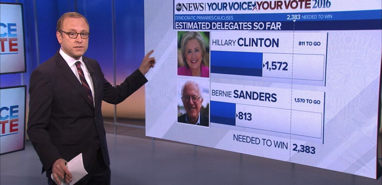 VIDEO: 2016 Presidential Race: Delegate Count