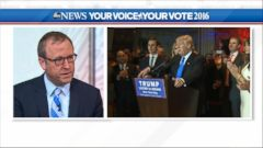 VIDEO: 2016 Presidential Race Pivots to General Election