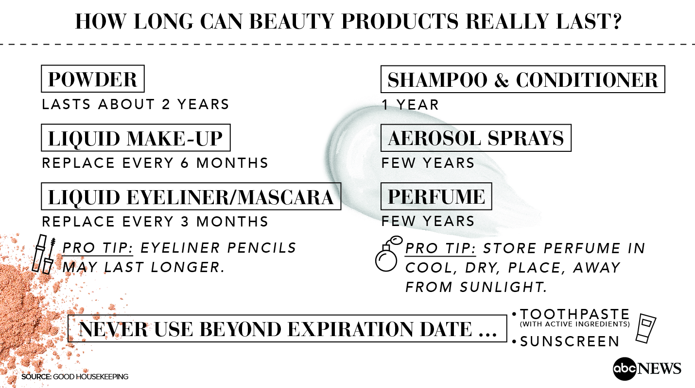 GMA%20expired%20beauty%20products%20infographic 01 How long before your cosmetic products should be replaced?