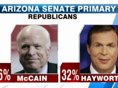 VIDEO: Primary Results