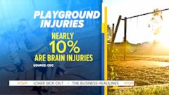 VIDEO: A study by the CDC found that swings and monkey bars were most cited in connection with such injuries.