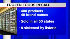 VIDEO: The recall involves millions of packages of fruit and vegetables dating back to 2014.