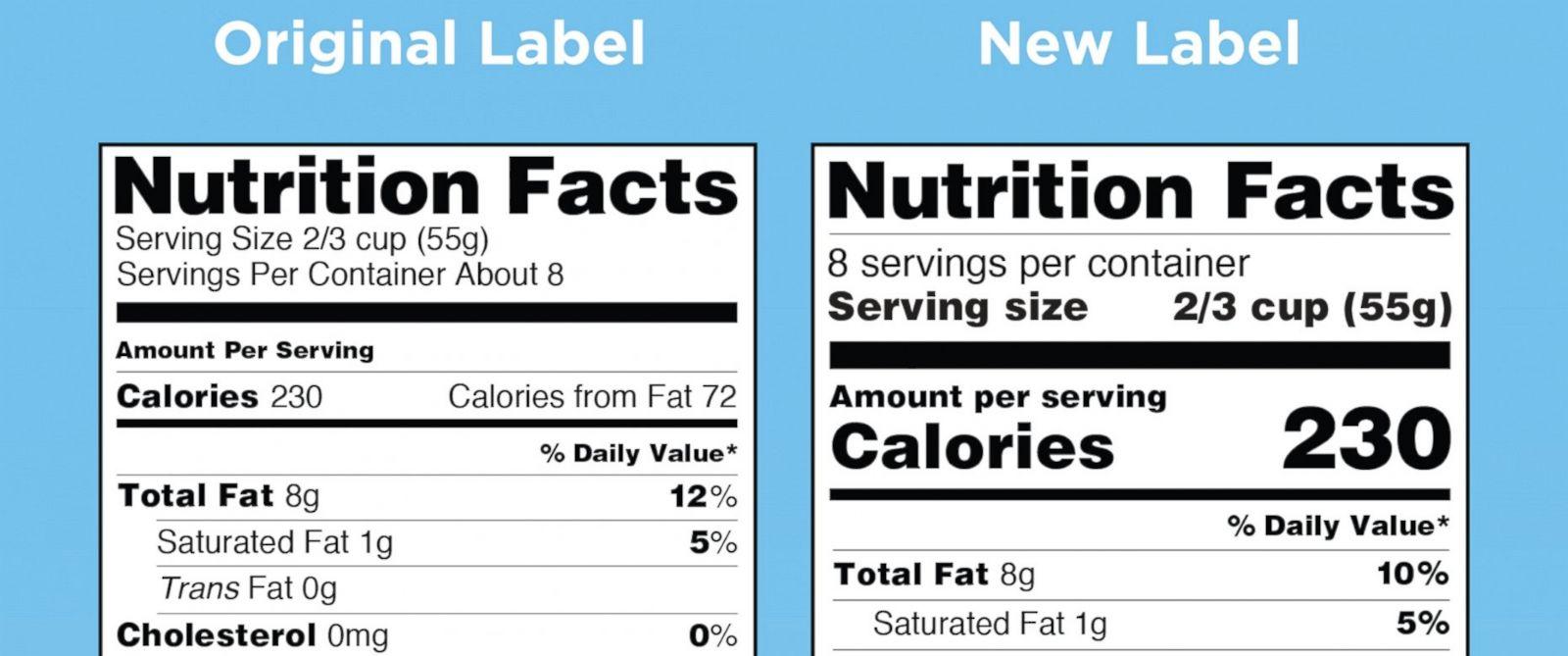 Fda Food Label High Fructose