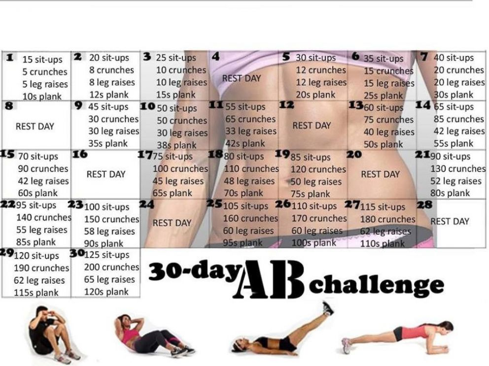 PHOTO: The 30 Day Ab Challenge has more than 2.6 million likes on Facebook.