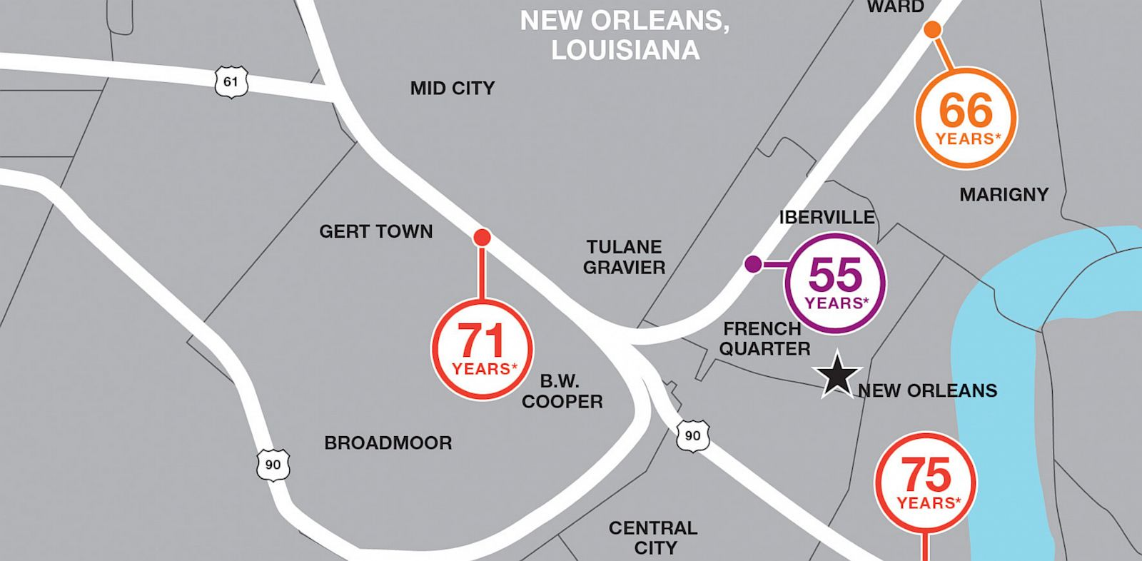 PHOTO: Different neighborhoods in New Orleans had some of the most dramatic differences in life expectancy.