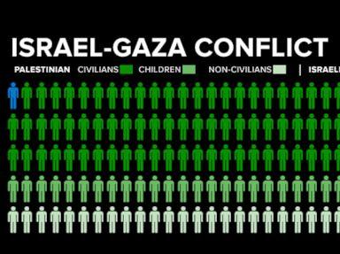 PHOTO: Israel - Gaza Death Toll