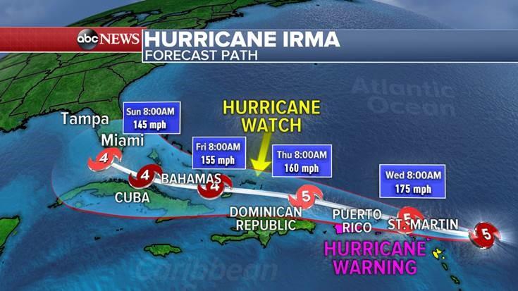 Category 5 Hurricane Irma Atlantic