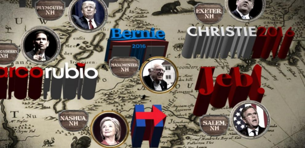 VIDEO: The 2016 Race For President Heats Up Ahead of New Hampshire Primary