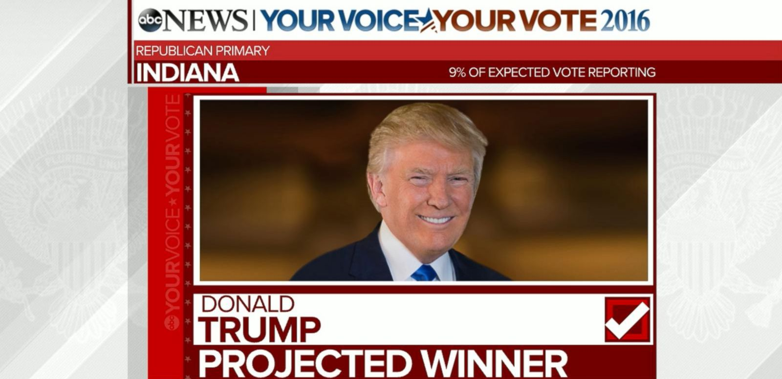 VIDEO: Donald Trump Projected to Win Indiana Primary