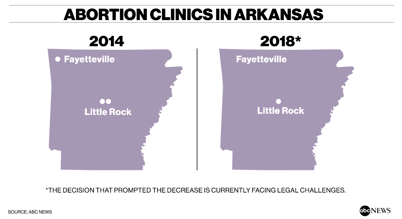 in growing number of states, women seeking abortions face the