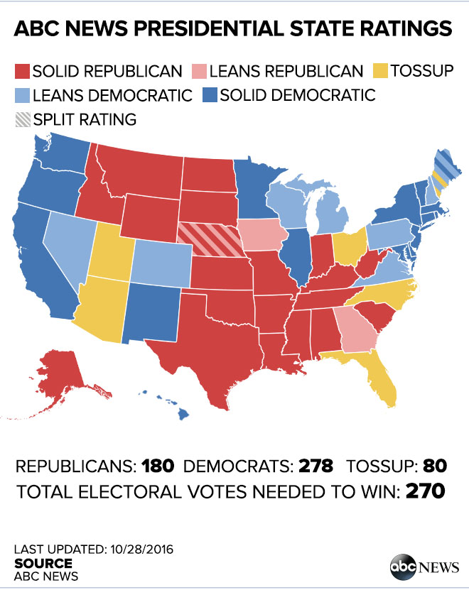 A Split On Popular And Electoral College Vote Not Out Of The - Us electoral college state map