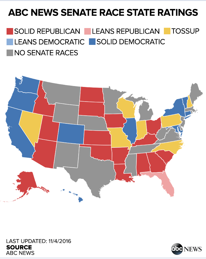 ABC News Race Ratings Show Tight Race For Control Of US Senate - Democrat republican map of the us
