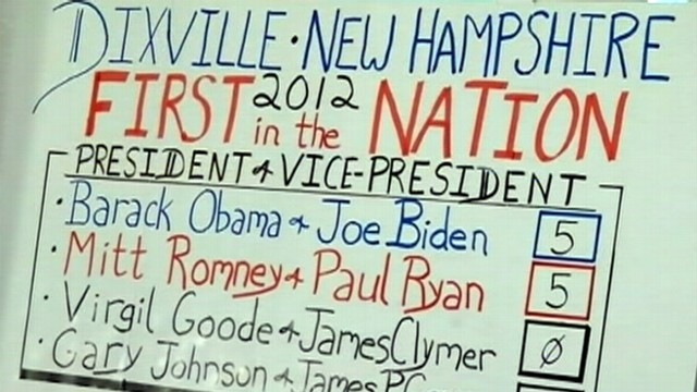 VIDEO: New Hampshire town is first to vote; candidates tie for the first time.
