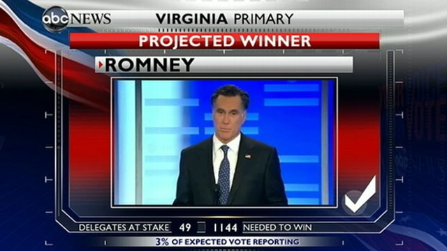 VIDEO: Mitt Romney Projected Winner Virginia