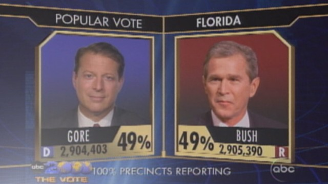 VIDEO: Election Night Trivia Question 4