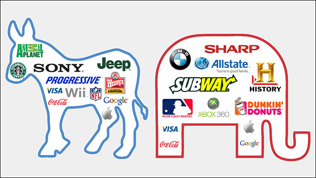 PHOTO: Shown here are examples of brands Democrats and Republicans tend to prefer.