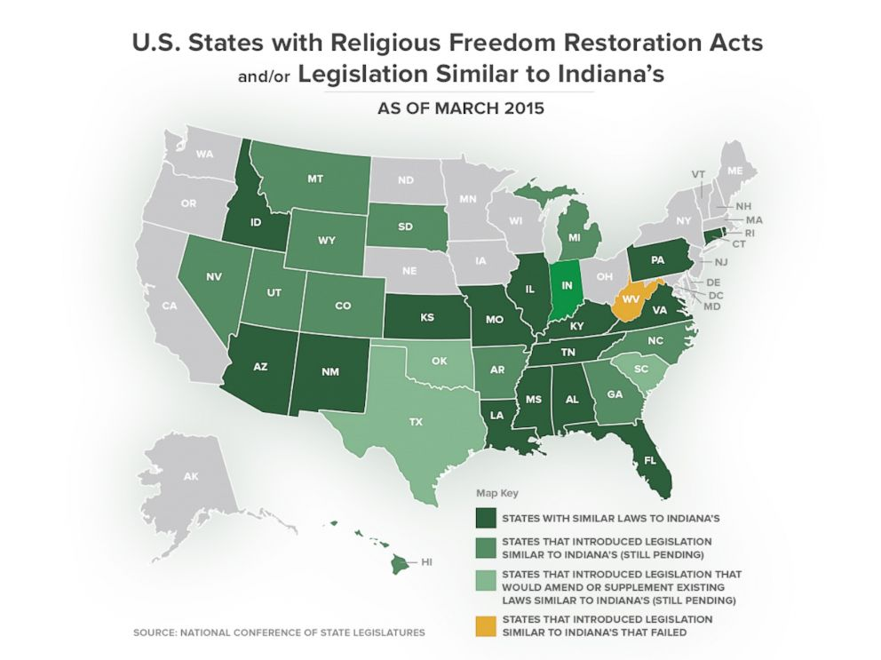Infographic: How do other state laws compare to Indiana's Religious Freedom Act?