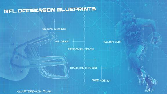 NFL Offseason Blueprints