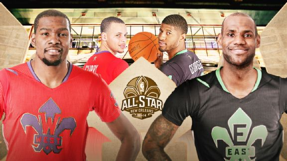 NBA All-Star Preview