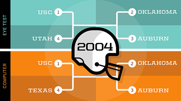 NCF Playoff Bracket - 2004