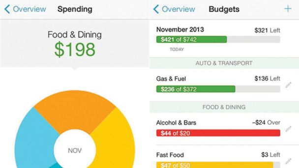 PHOTO: College is expensive. Keep your finances in check with Mint.