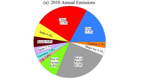 ht nature%27s edge 33 graph E jt 120722 wblog Whos Most to Blame for Global Warming?