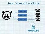 PHOTO: How Nomorobo works.