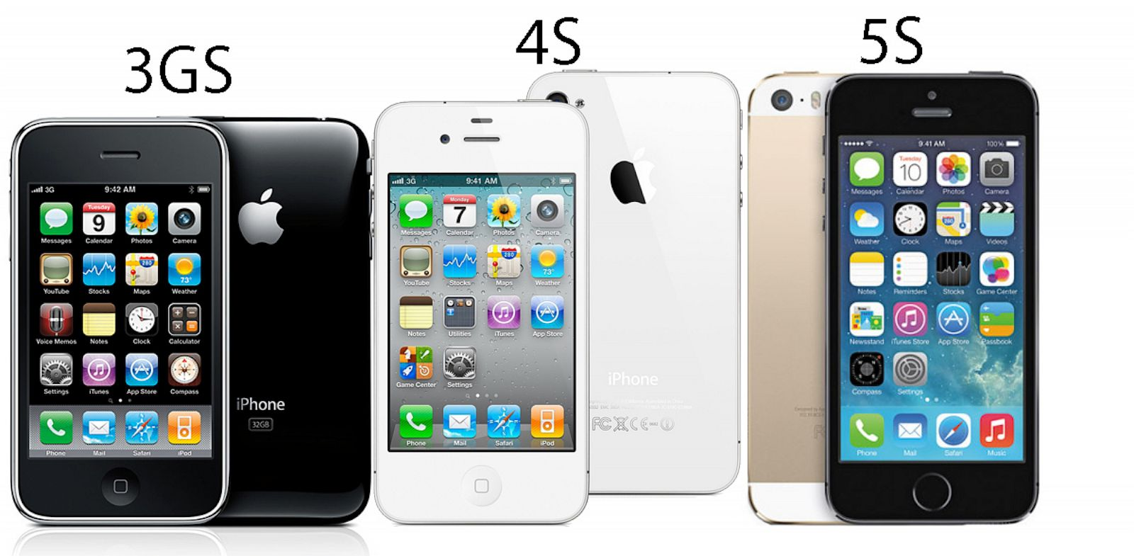 Смартфон iPhone 5s с iOS 11 работает медленнее, чем с iOS 6