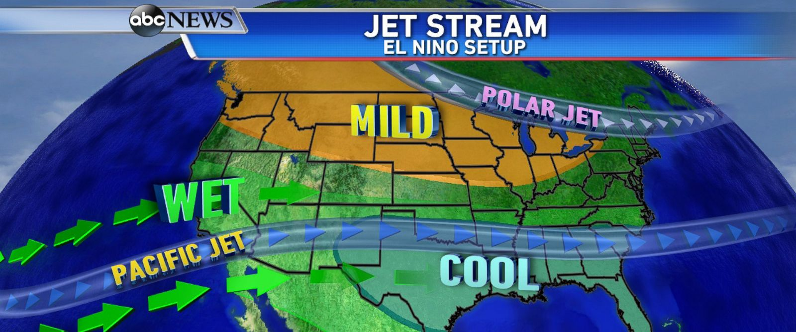 PHOTO: Typical setup during an El Nino event for January - March.