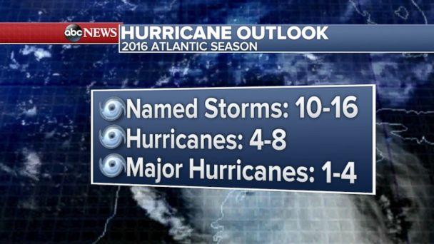 http://a.abcnews.go.com/images/US/ABC_hurrican_outlook_as_01_160527_16x9_608.jpg