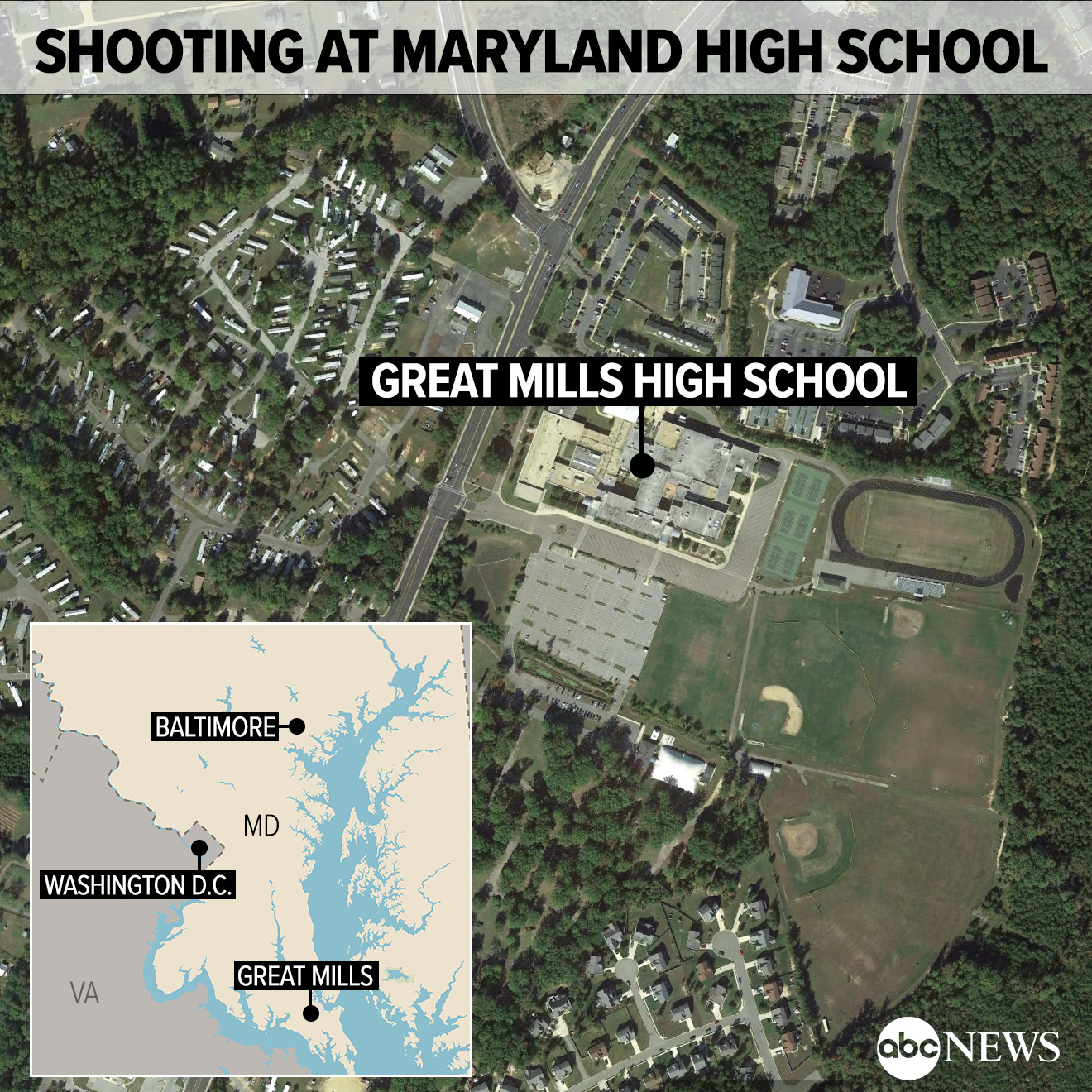 Teen remains in critical condition as authorities investigate Md. school shooting