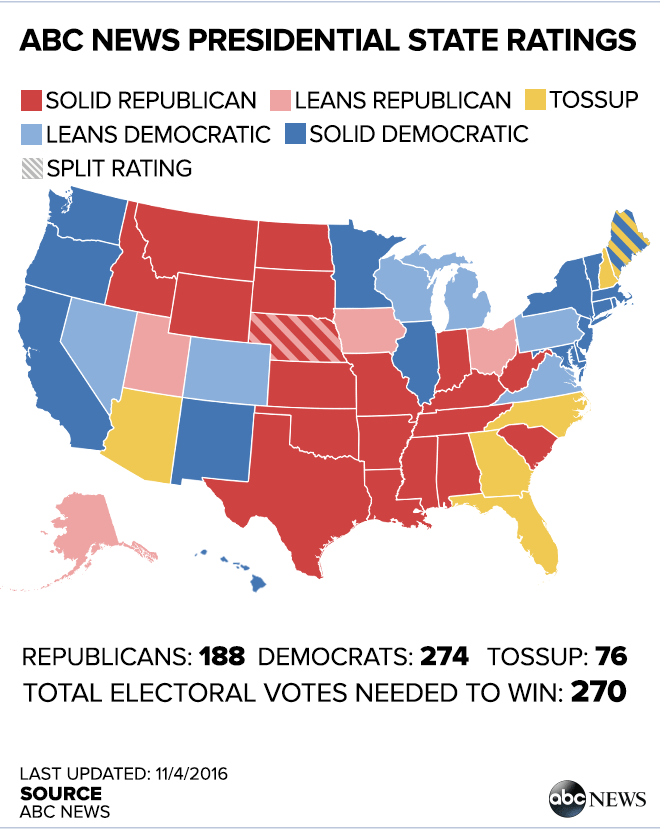 Hillary Clinton Leads Donald Trump In ABC News Electoral Ratings - Picture of a us presidential electoral map