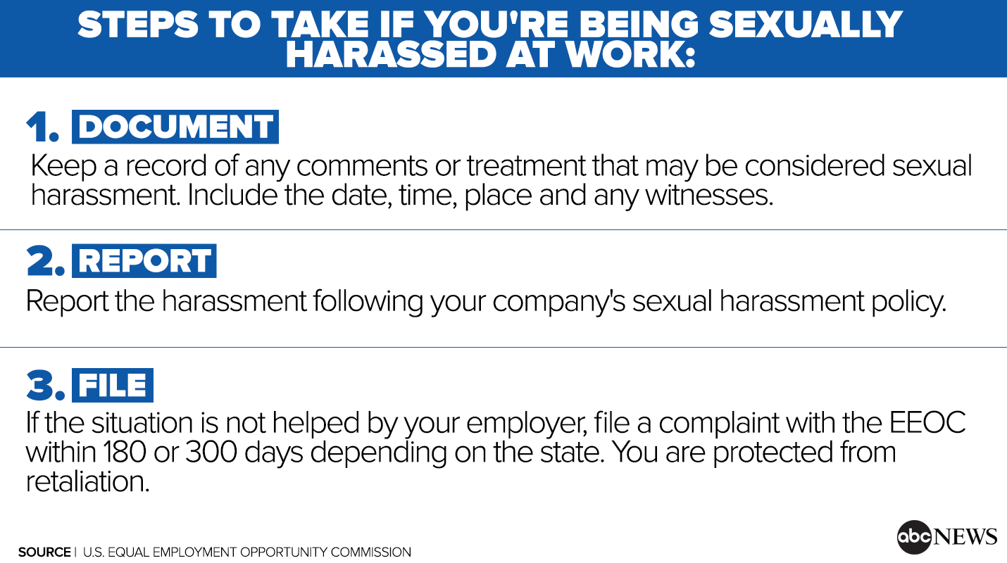 What sexual harassment is and what to do about it abc news abc news aljukfo Images