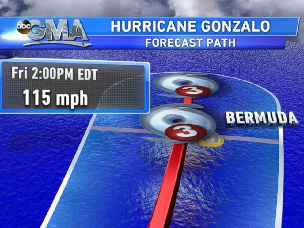 PHOTO: The forecast for Hurricane Gonzalo
