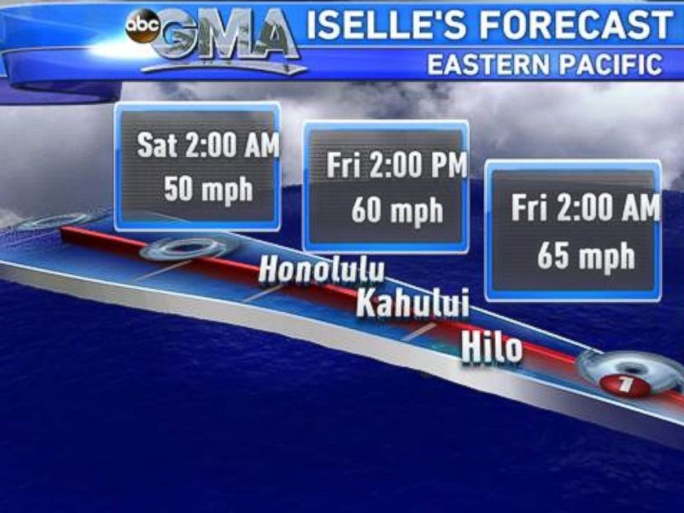 The path of Iselle over the Big Island of Hawaii