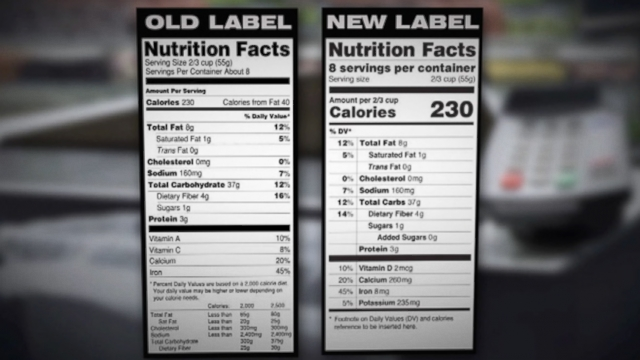 VIDEO: Changes Coming to Nutrition Labels