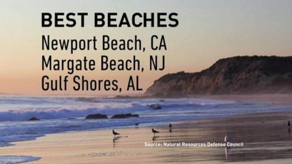VIDEO: Instant Index: Best and Worst Beaches in America