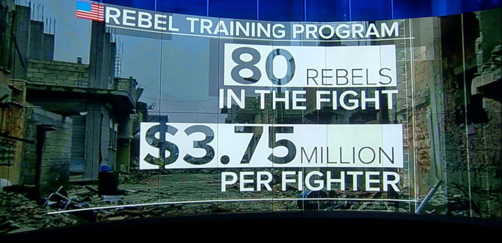 VIDEO: Half a Billion US Dollars Earmarked to Train Rebels in Syria