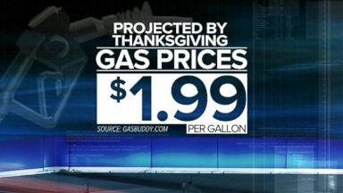 VIDEO: Index: Happy Thanksgiving Gas Prices Expected to Go Below $2.00