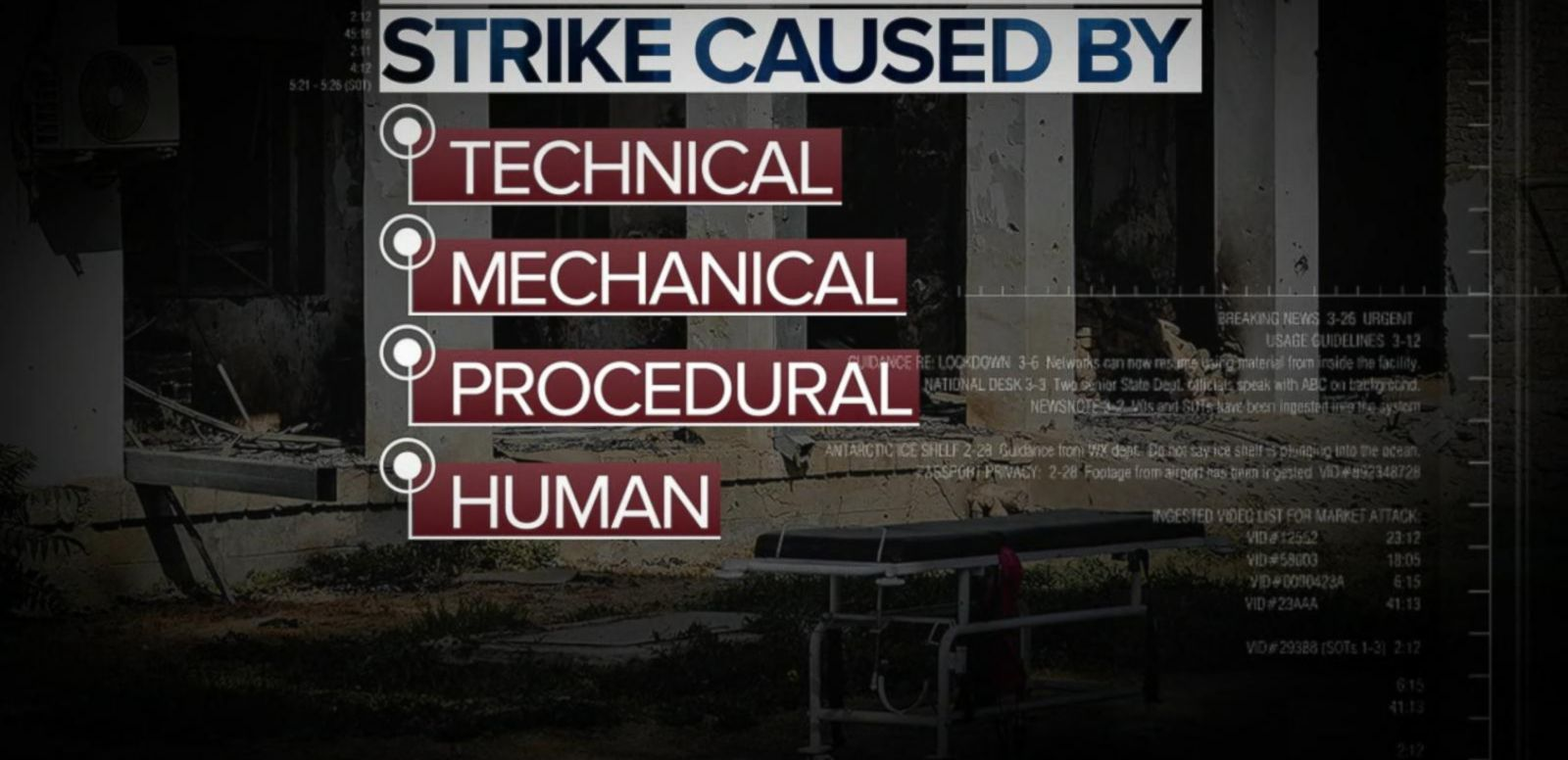 VIDEO: Pentagon Bombshell: 'Avoidable Human Error' Caused Deadly Airstrike on Afghan Hospital