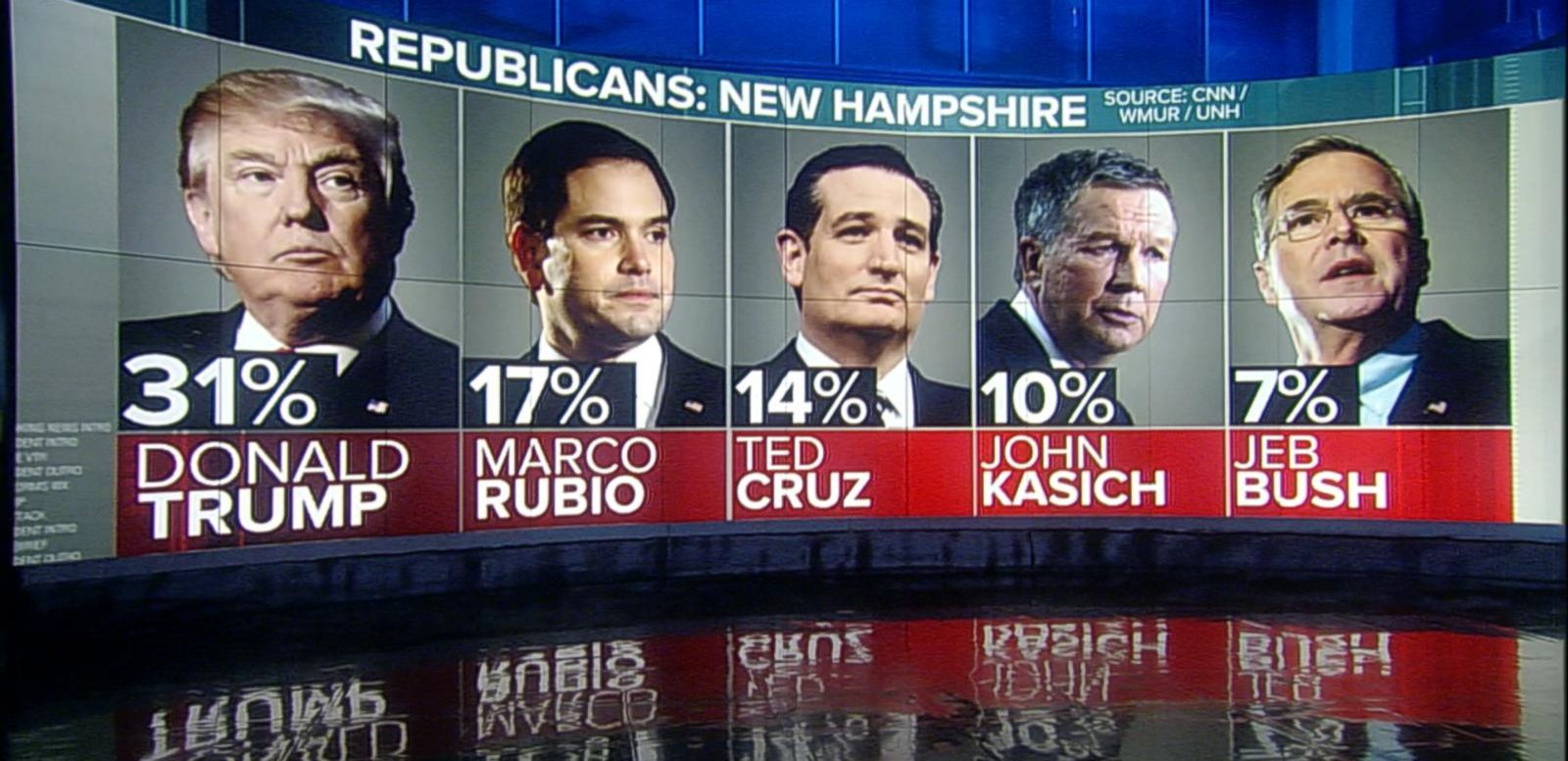 VIDEO: Republican Presidential Candidates Vying for Votes in New Hampshire