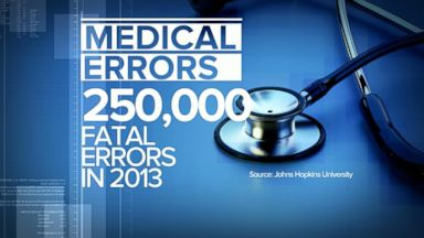 VIDEO: New Research Says Medical Errors are 3rd Leading Cause of Death in US