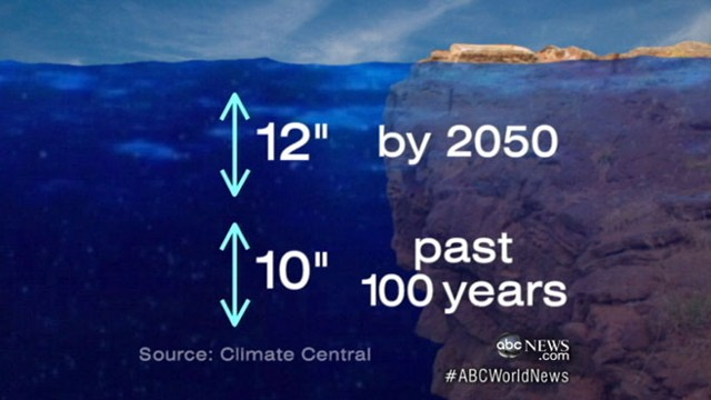 VIDEO: New evidence shows changing speed of climate change.