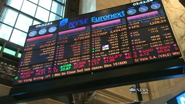 VIDEO: Some good economic news can be found amid days stock market plunge.